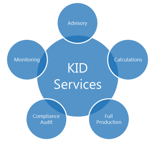 Key Information Document (KID) Services
